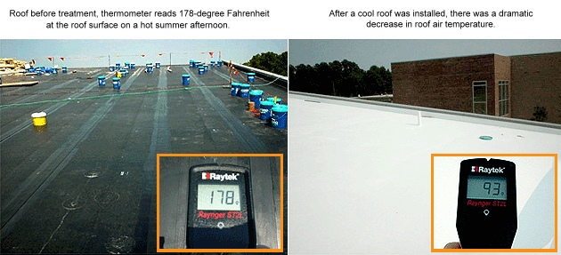 Diversified Roofing Systems Inc.